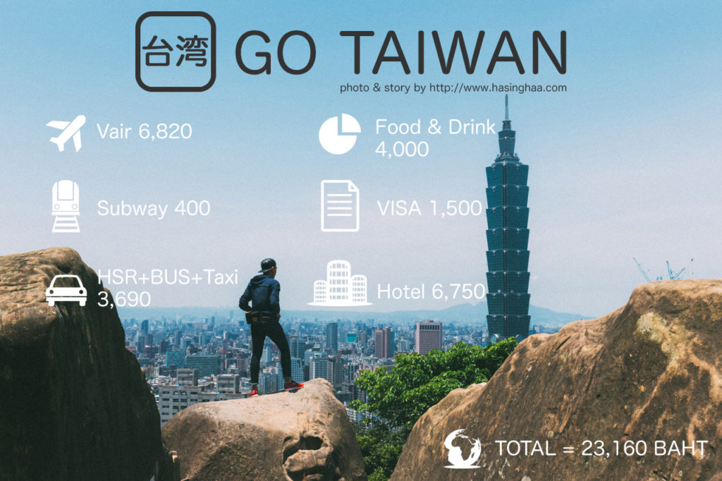 SUMMARY_TAIWAN_3